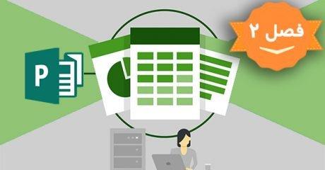 ابزارهای بزرگنمایی و راهنمای صفحه در پابلیشر