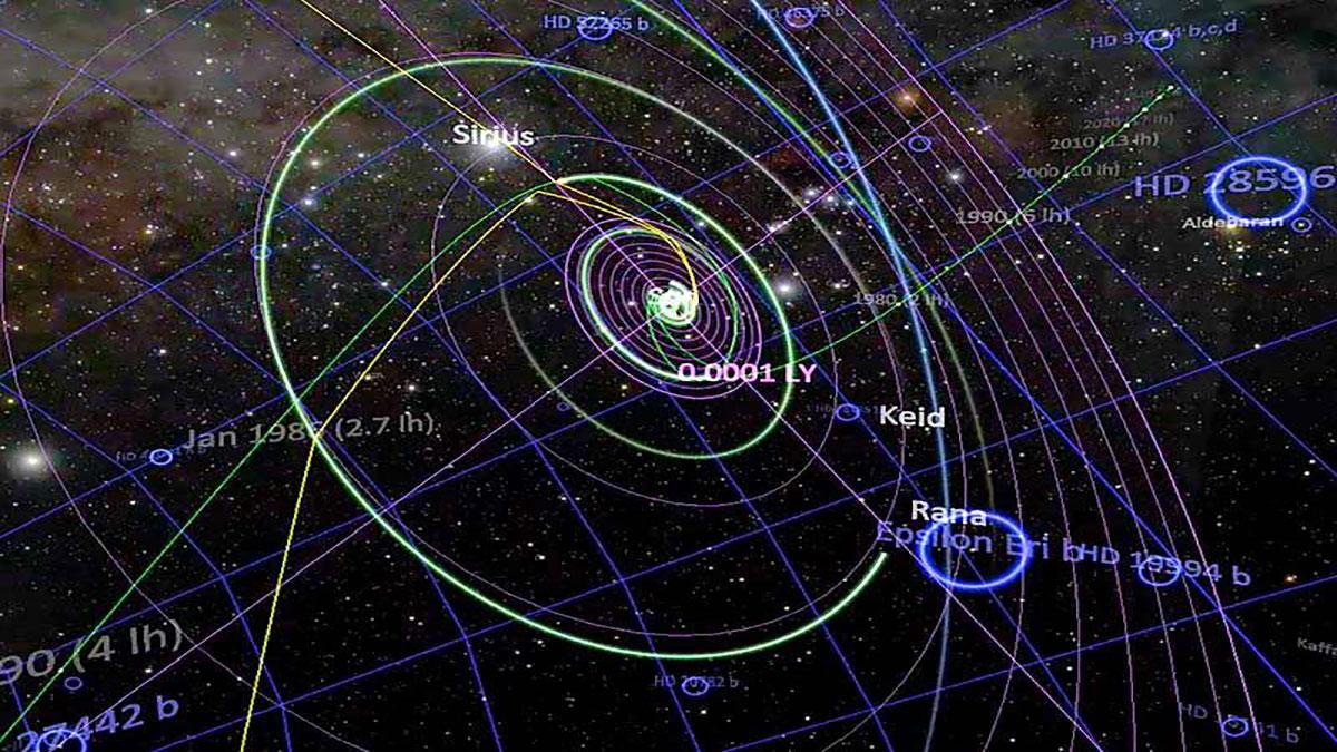 سخنرانی تد : کارتر امارت نمونه ای از نقشه سه بعدی کیهان را به نمایش می گذارد